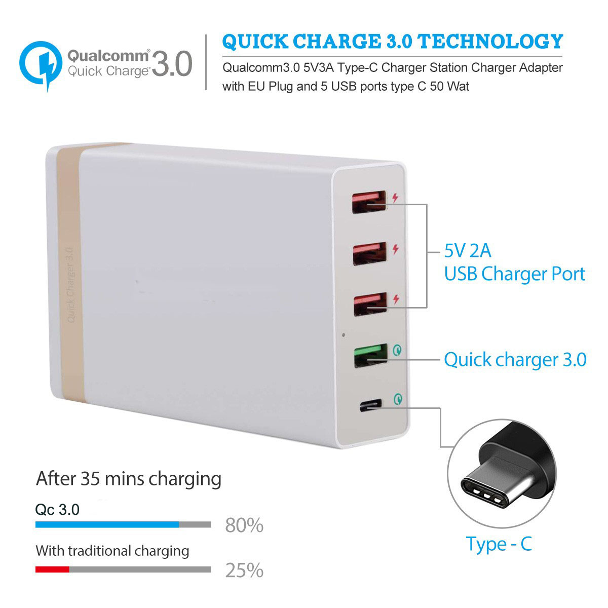 5 Ports Intelligent Fast Charger Station